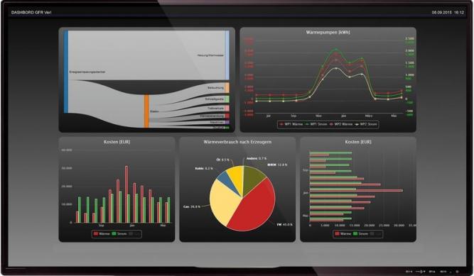 Sistem de management energetic WEBENCON