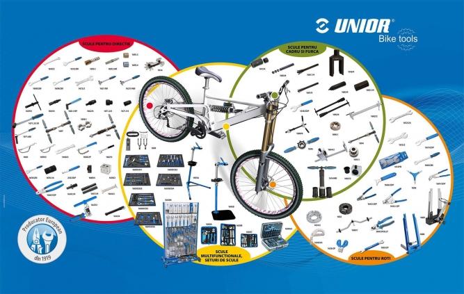 Scule pentru biciclete