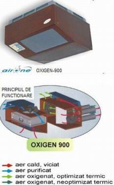 Purificator electrostatic + schimbator de caldura